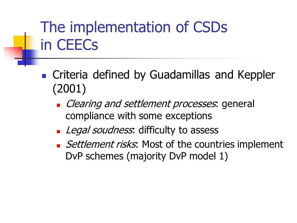 The implementation of CSDs in CEECs Criteria defined by Guadamillas and Keppler (2001) Clearing and settlement processes: general compliance with some exceptions Legal soudness: difficulty to assess Settlement risks: Most of the countries implement DvP schemes (majority DvP model 1)
