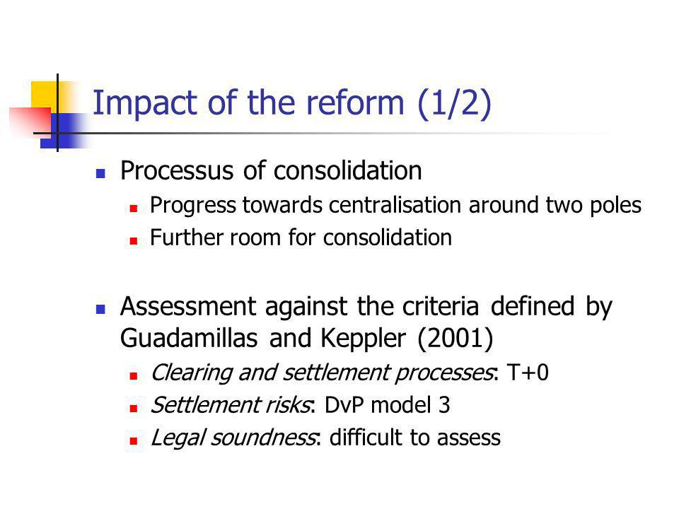 Impact of the reform (1/2) Processus of consolidation Progress towards centralisation around two poles Further room for consolidation Assessment against the criteria defined by Guadamillas and Keppler (2001) Clearing and settlement processes: T+0 Settlement risks: DvP model 3 Legal soundness: difficult to assess
