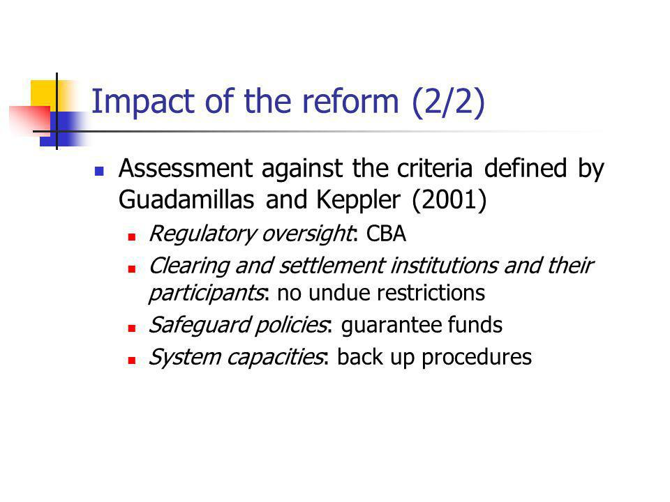 Impact of the reform (2/2) Assessment against the criteria defined by Guadamillas and Keppler (2001) Regulatory oversight: CBA Clearing and settlement institutions and their participants: no undue restrictions Safeguard policies: guarantee funds System capacities: back up procedures