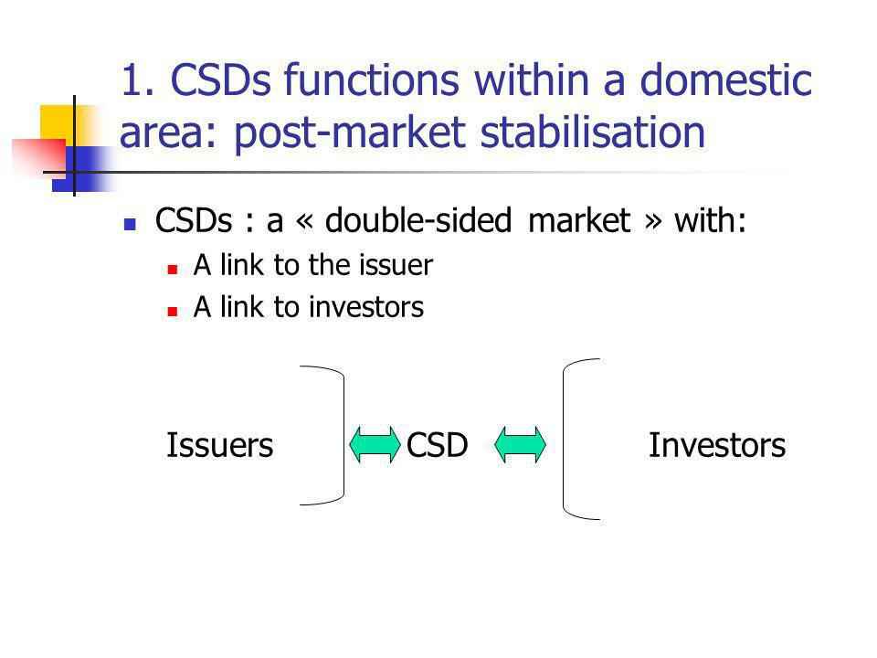 In all countries, a growing trend in market activity and settlement instructions held by CSDs The implementation of CSDs in CEECs