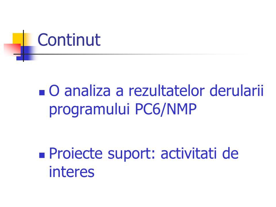 Continut O analiza a rezultatelor derularii programului PC6/NMP Proiecte suport: activitati de interes