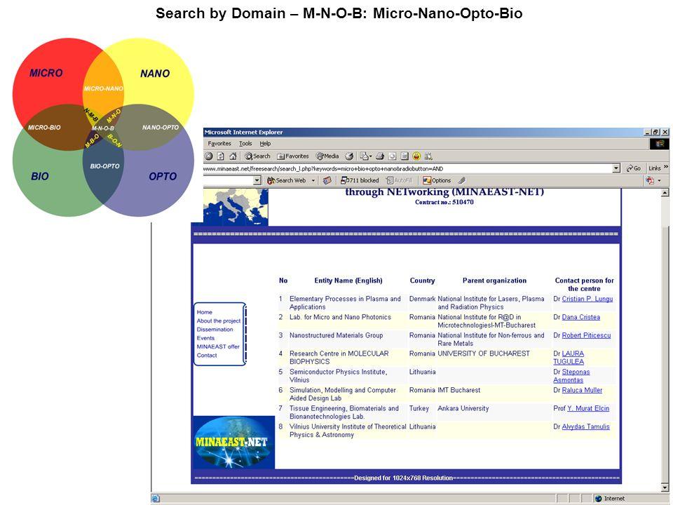 Search by Domain – M-N-O-B: Micro-Nano-Opto-Bio