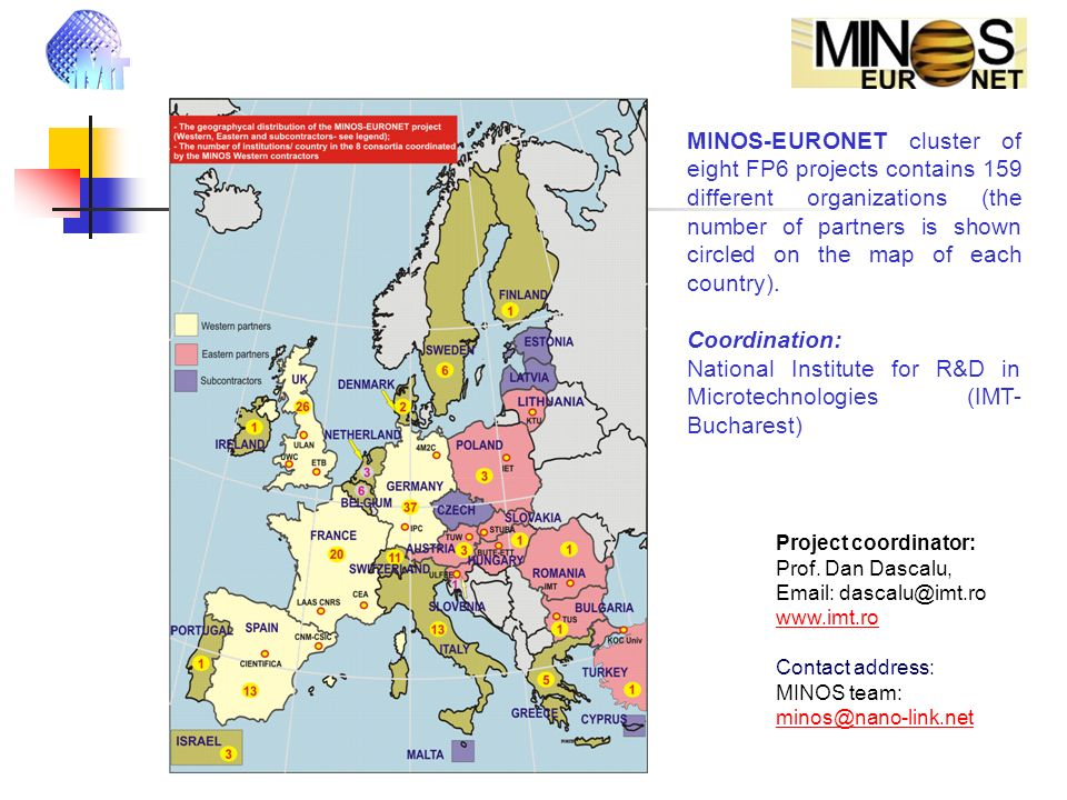 MINOS-EURONET cluster of eight FP6 projects contains 159 different organizations (the number of partners is shown circled on the map of each country).