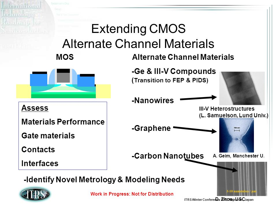 ITRS Winter Conference 2010 Makuhari, Japan Work in Progress: Not for Distribution Extending CMOS Alternate Channel Materials Alternate Channel Materials -Ge & III-V Compounds ( Transition to FEP & PIDS) -Nanowires -Graphene -Carbon Nanotubes III-V Heterostructures (L.
