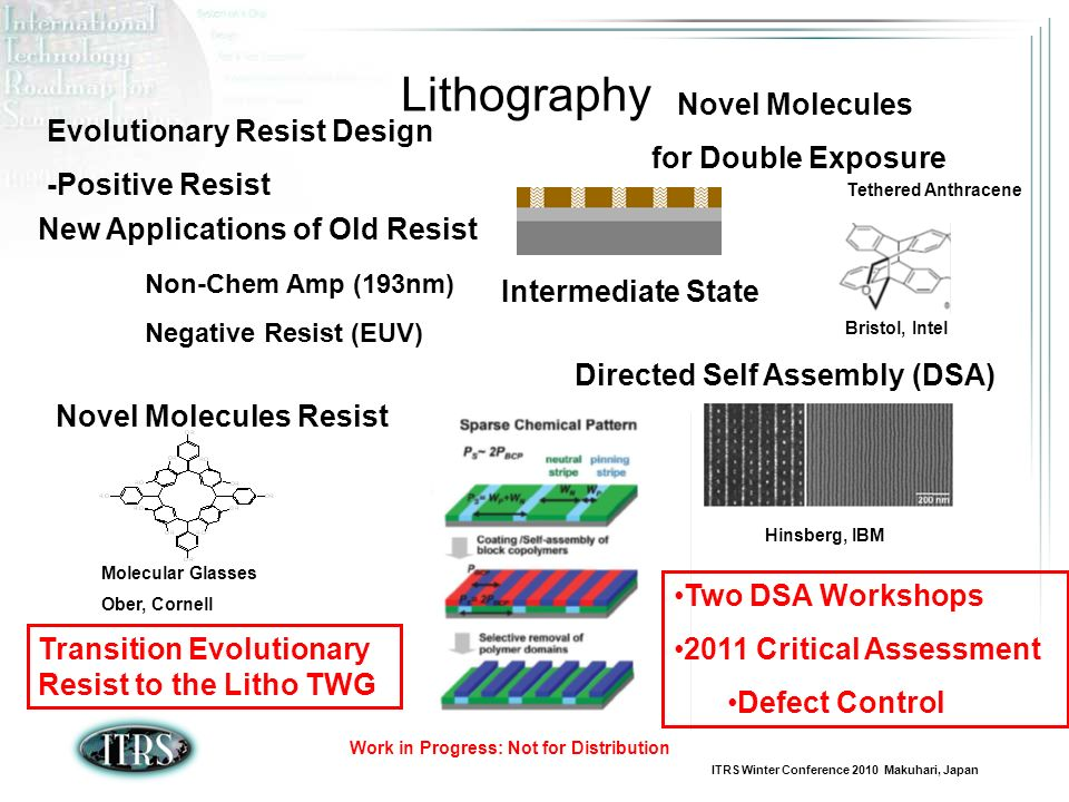 ITRS Winter Conference 2010 Makuhari, Japan Work in Progress: Not for Distribution Lithography Novel Molecules for Double Exposure Evolutionary Resist Design -Positive Resist Novel Molecules Resist New Applications of Old Resist Non-Chem Amp (193nm) Negative Resist (EUV) Molecular Glasses Ober, Cornell Hinsberg, IBM Directed Self Assembly (DSA) 9DSA Intermediate State Tethered Anthracene Bristol, Intel Transition Evolutionary Resist to the Litho TWG Two DSA Workshops 2011 Critical Assessment Defect Control