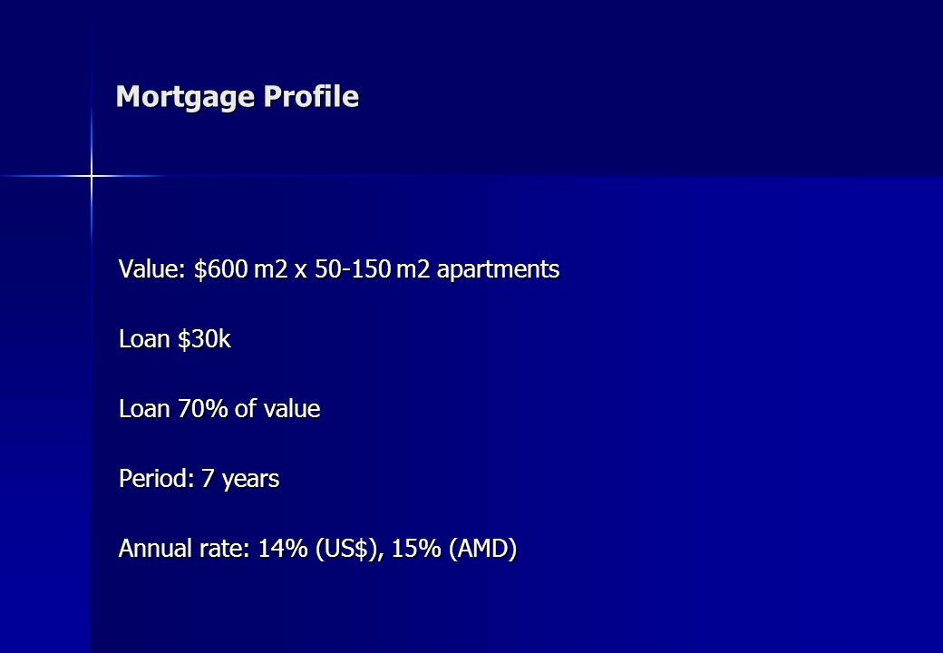 Value: $600 m2 x 50-150 m2 apartments Loan $30k Loan 70% of value Period: 7 years Annual rate: 14% (US$), 15% (AMD) Mortgage Profile