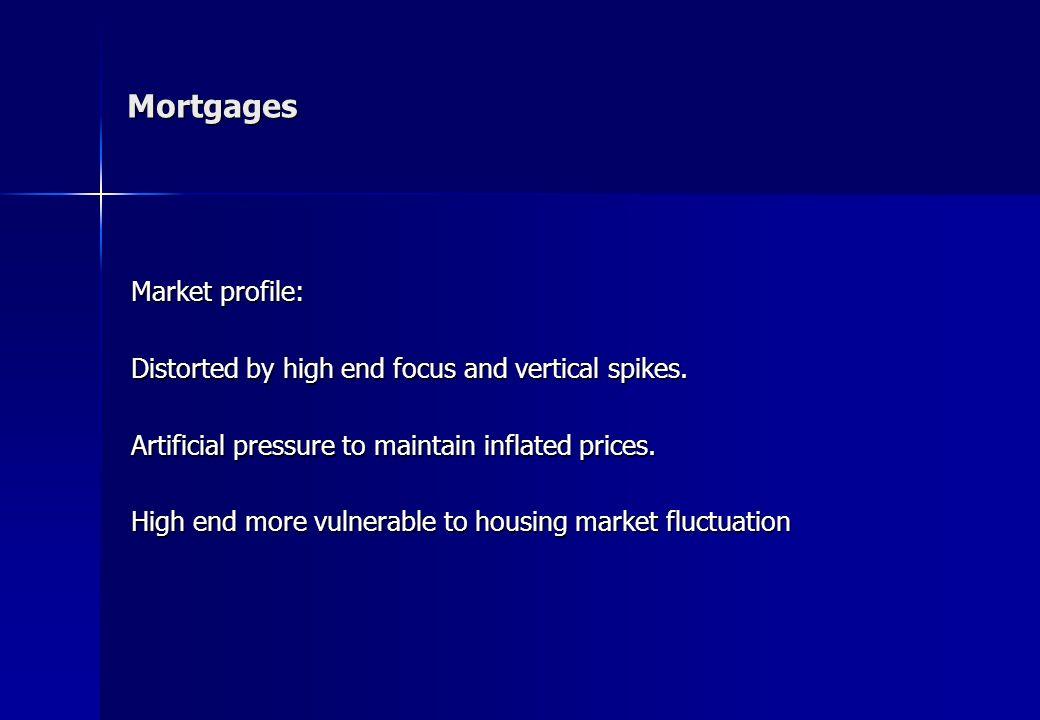 Target horizontal portfolio spread.