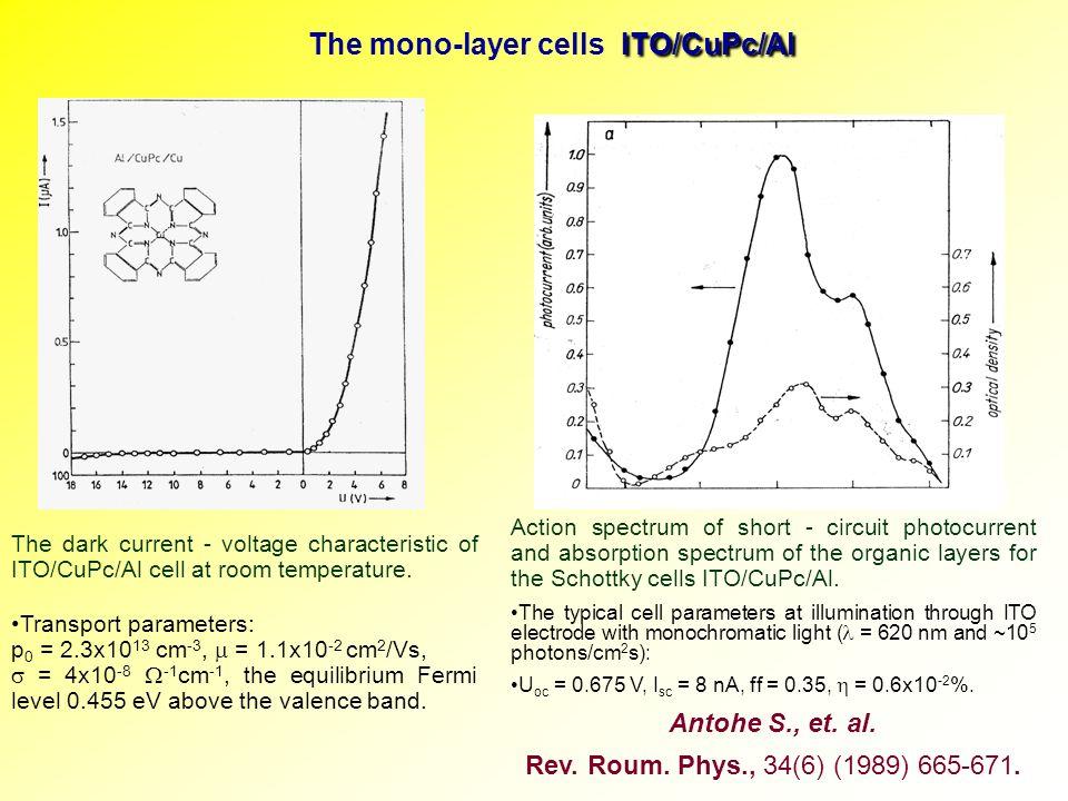 ITO/TPyP/Al The mono-layer cells ITO/TPyP/Al The dark current - voltage characteristic of ITO/TPyP/Al cell.