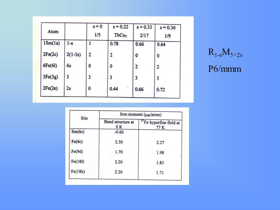 R 1-s M 5+2s P6/mmm