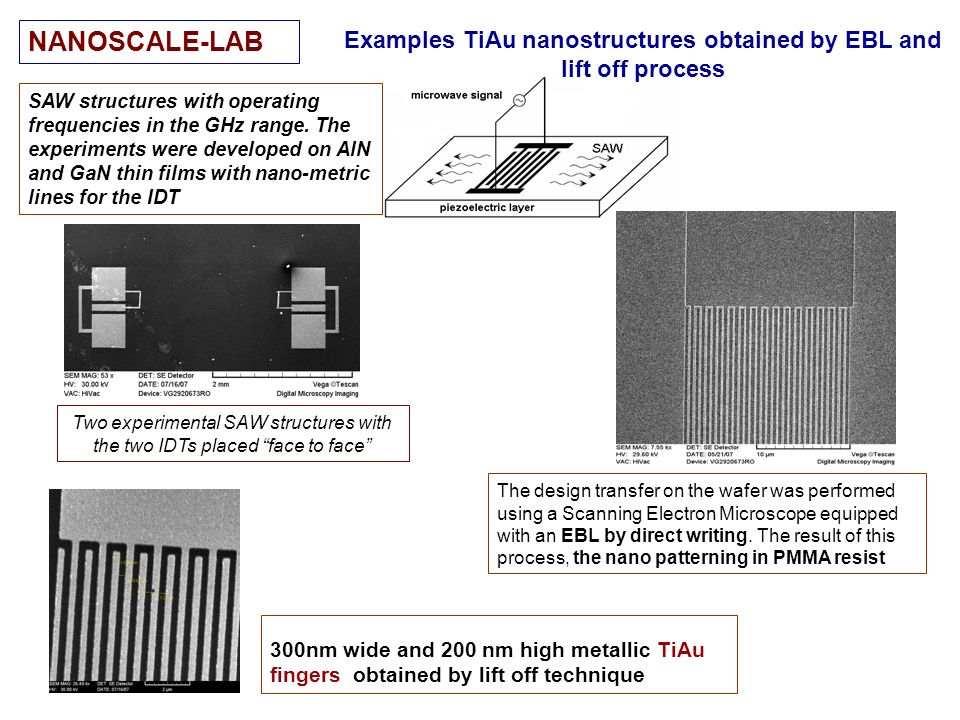 The design transfer on the wafer was performed using a Scanning Electron Microscope equipped with an EBL by direct writing. The result of this process