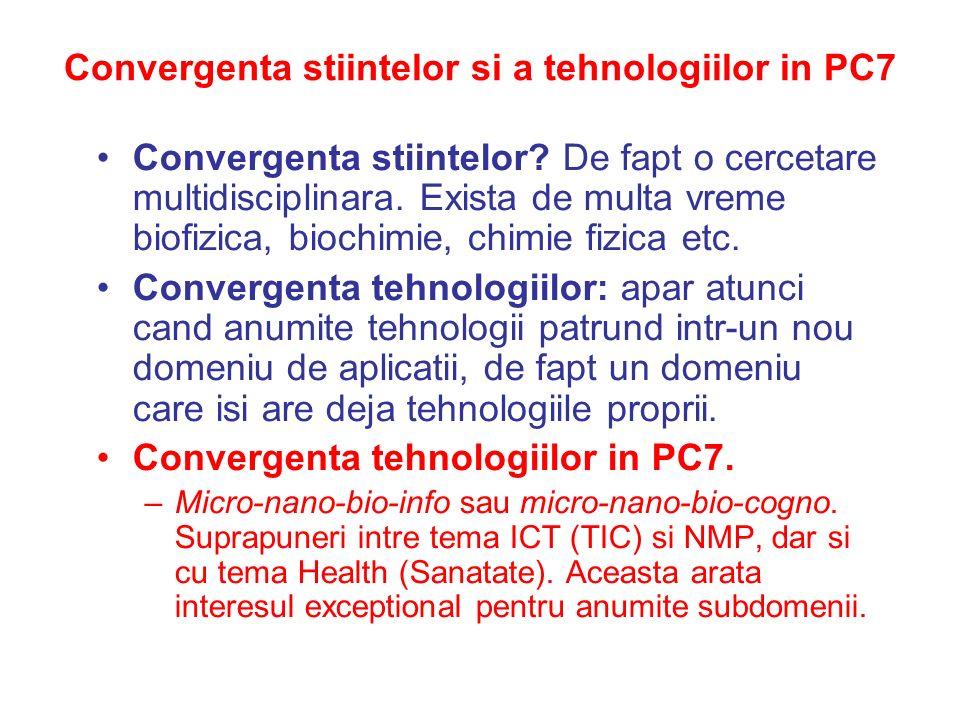 Convergenta stiintelor si a tehnologiilor in PC7 Convergenta stiintelor? De fapt o cercetare multidisciplinara. Exista de multa vreme biofizica, bioch
