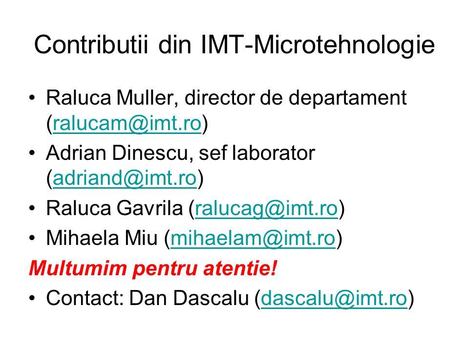 Contributii din IMT-Microtehnologie Raluca Muller, director de departament (ralucam@imt.ro)ralucam@imt.ro Adrian Dinescu, sef laborator (adriand@imt.r