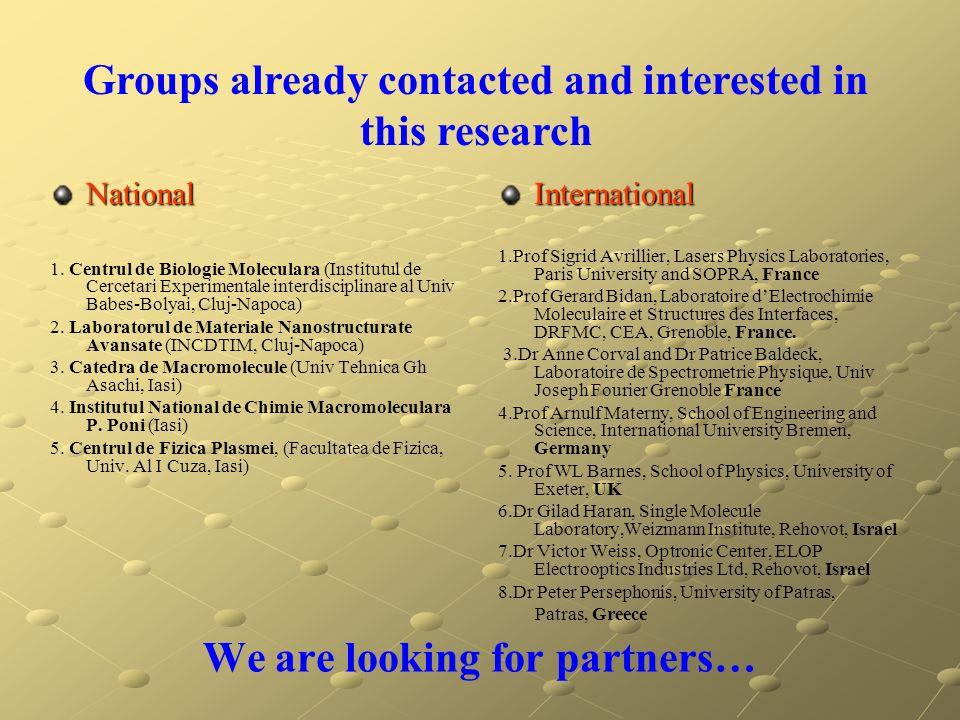 We are looking for partners… National 1. Centrul de Biologie Moleculara (Institutul de Cercetari Experimentale interdisciplinare al Univ Babes-Bolyai,