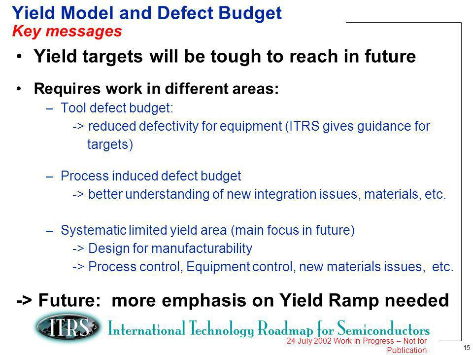 15 24 July 2002 Work In Progress – Not for Publication Yield targets will be tough to reach in future Requires work in different areas: –Tool defect budget: -> reduced defectivity for equipment (ITRS gives guidance for targets) –Process induced defect budget -> better understanding of new integration issues, materials, etc.