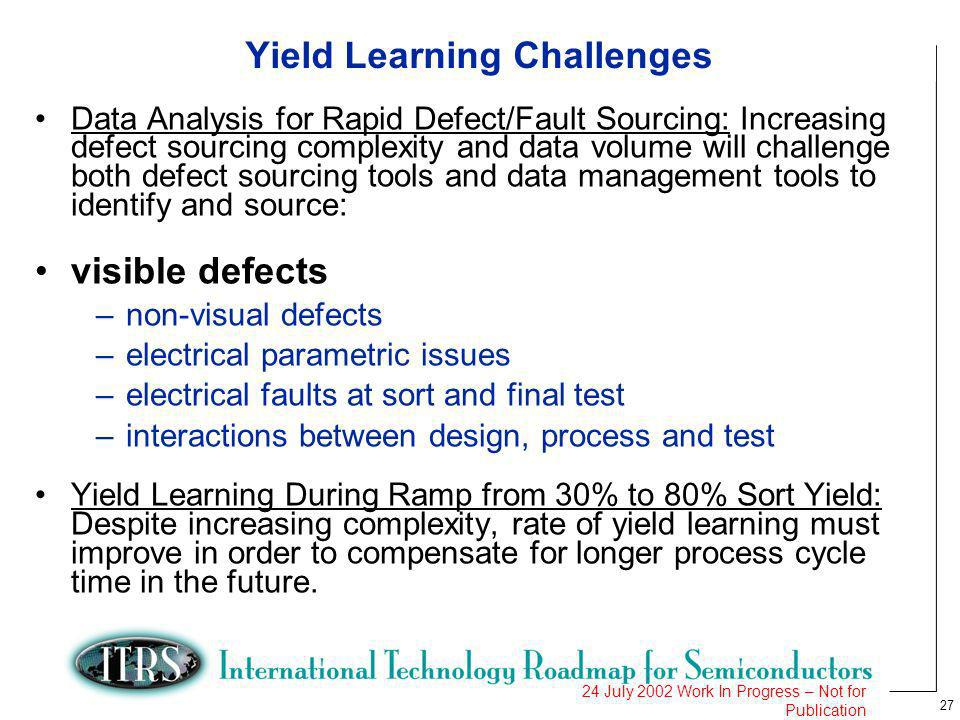 27 24 July 2002 Work In Progress – Not for Publication Yield Learning Challenges Data Analysis for Rapid Defect/Fault Sourcing: Increasing defect sourcing complexity and data volume will challenge both defect sourcing tools and data management tools to identify and source: visible defects –non-visual defects –electrical parametric issues –electrical faults at sort and final test –interactions between design, process and test Yield Learning During Ramp from 30% to 80% Sort Yield: Despite increasing complexity, rate of yield learning must improve in order to compensate for longer process cycle time in the future.