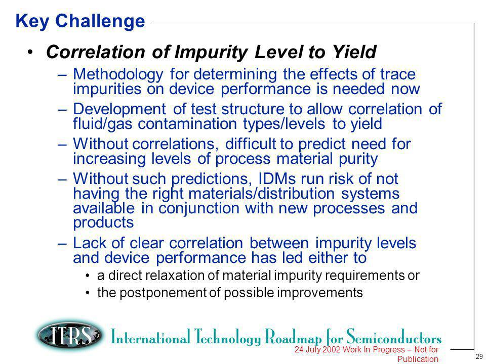 29 24 July 2002 Work In Progress – Not for Publication Key Challenge Correlation of Impurity Level to Yield –Methodology for determining the effects of trace impurities on device performance is needed now –Development of test structure to allow correlation of fluid/gas contamination types/levels to yield –Without correlations, difficult to predict need for increasing levels of process material purity –Without such predictions, IDMs run risk of not having the right materials/distribution systems available in conjunction with new processes and products –Lack of clear correlation between impurity levels and device performance has led either to a direct relaxation of material impurity requirements or the postponement of possible improvements