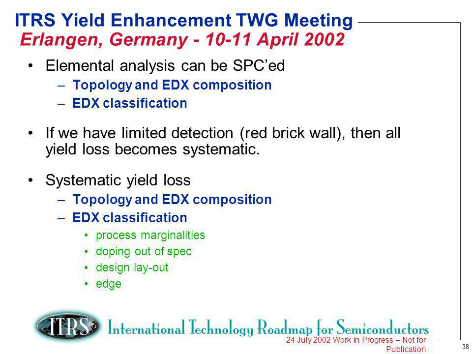 38 24 July 2002 Work In Progress – Not for Publication ITRS Yield Enhancement TWG Meeting Erlangen, Germany - 10-11 April 2002 Elemental analysis can be SPCed –Topology and EDX composition –EDX classification If we have limited detection (red brick wall), then all yield loss becomes systematic.