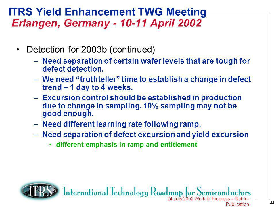 44 24 July 2002 Work In Progress – Not for Publication ITRS Yield Enhancement TWG Meeting Erlangen, Germany April 2002 Detection for 2003b (continued) –Need separation of certain wafer levels that are tough for defect detection.