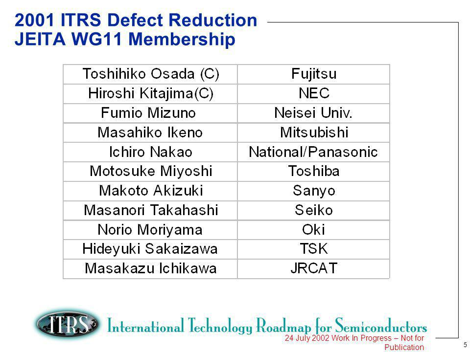 5 24 July 2002 Work In Progress – Not for Publication 2001 ITRS Defect Reduction JEITA WG11 Membership