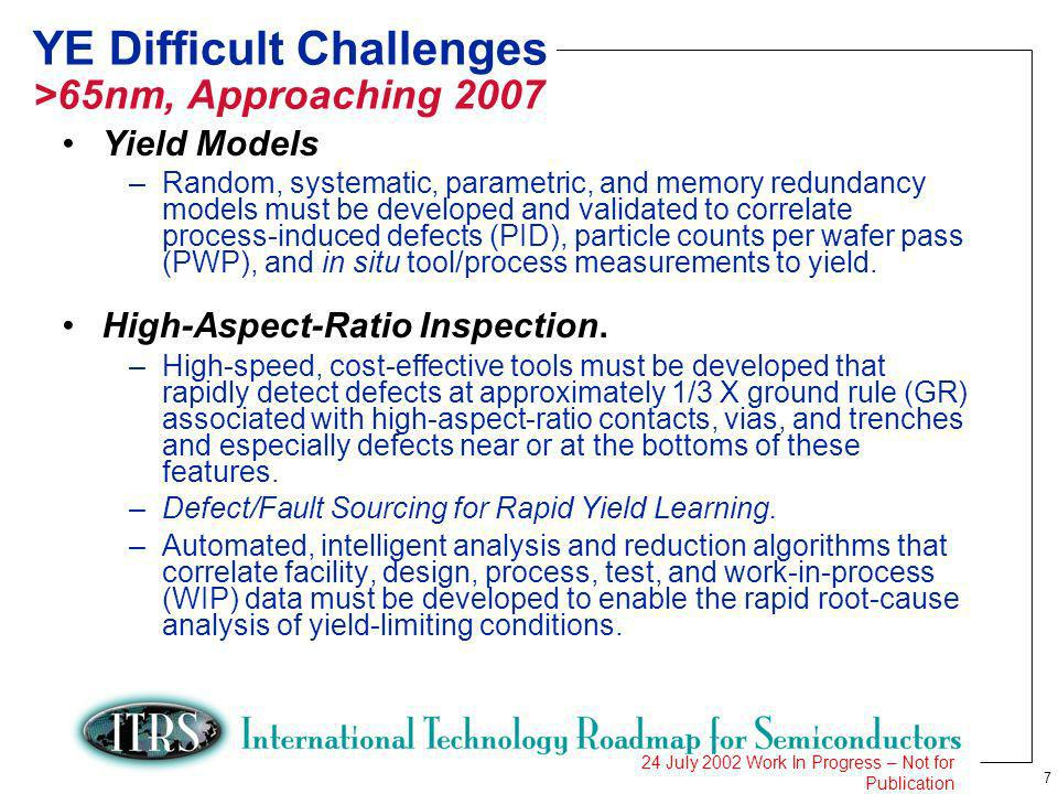 7 24 July 2002 Work In Progress – Not for Publication YE Difficult Challenges >65nm, Approaching 2007 Yield Models –Random, systematic, parametric, an