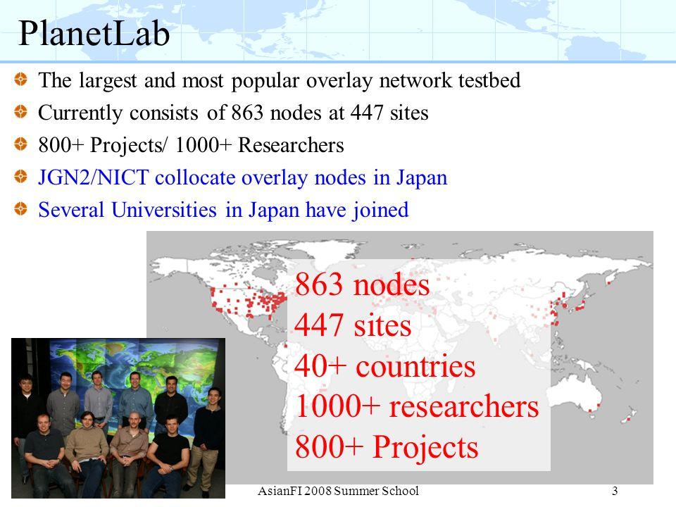 Brief History of PlanetLab PlanetLab 1.0 (2002-3) UNIX account slivers PlanetLab 2.0 (2003-4) Vserver slivers PlanetLab 3.0 (2004-2006) PLCAPI 1.0 PlanetLab 4.0 (2007-) MyPLC1.0 Federation Idea PlanetLab 4.2 (2008) Federation (PLE, PLJ, (PLK, PLC,=>PLA?)) New Development (RSpec/GENI-wrapper, New Node Type, Monitoring, QA,VINI) We are here 4AsianFI 2008 Summer School