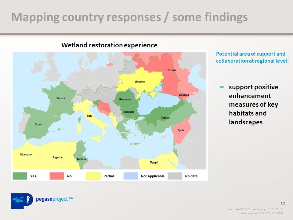 Mapping country responses / some findings 12 Black Sea ICZM Stock-Taking – 2011.11.02 Abaza et. al. / BSC PS / PEGASO Potential area of support and co