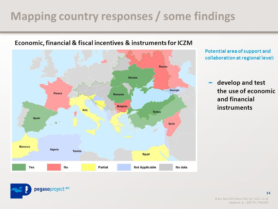 Mapping country responses / some findings 14 Black Sea ICZM Stock-Taking – 2011.11.02 Abaza et.