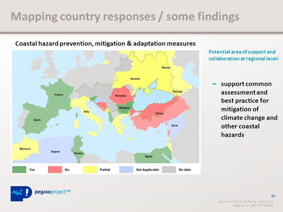 Mapping country responses / some findings 15 Black Sea ICZM Stock-Taking – 2011.11.02 Abaza et. al. / BSC PS / PEGASO Potential area of support and co