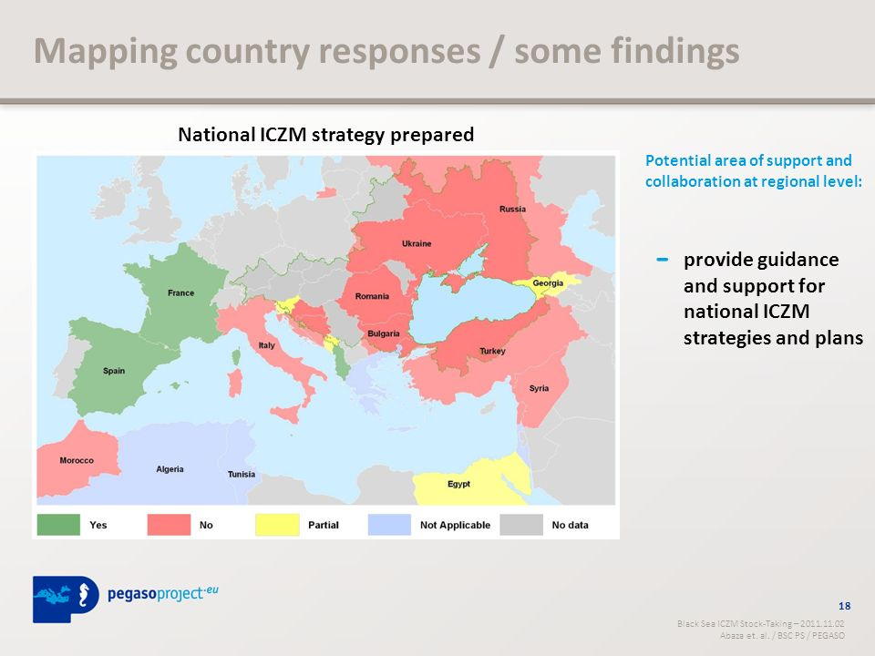 Mapping country responses / some findings 18 Black Sea ICZM Stock-Taking – 2011.11.02 Abaza et. al. / BSC PS / PEGASO Potential area of support and co