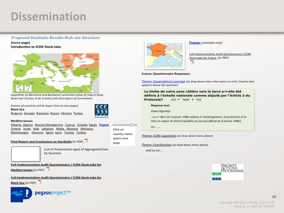 Dissemination 19 Black Sea ICZM Stock-Taking – 2011.11.02 Abaza et. al. / BSC PS / PEGASO