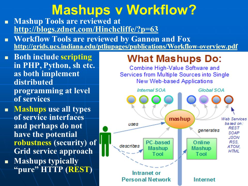 16 Mashups v Workflow? Mashup Tools are reviewed at http://blogs.zdnet.com/Hinchcliffe/?p=63 http://blogs.zdnet.com/Hinchcliffe/?p=63 Workflow Tools a