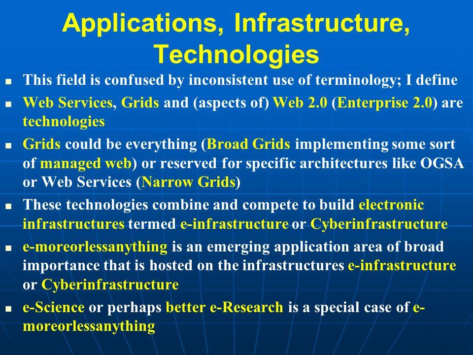 MSI-CIEC Portal MSI-CIEC Minority Serving Institution CyberInfrastructure Empowerment Coalition