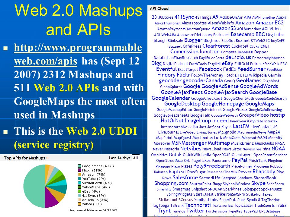 Web 2.0 Mashups and APIs   web.com/apis has (Sept ) 2312 Mashups and 511 Web 2.0 APIs and with GoogleMaps the most often used in Mashups   web.com/apis This is the Web 2.0 UDDI (service registry)