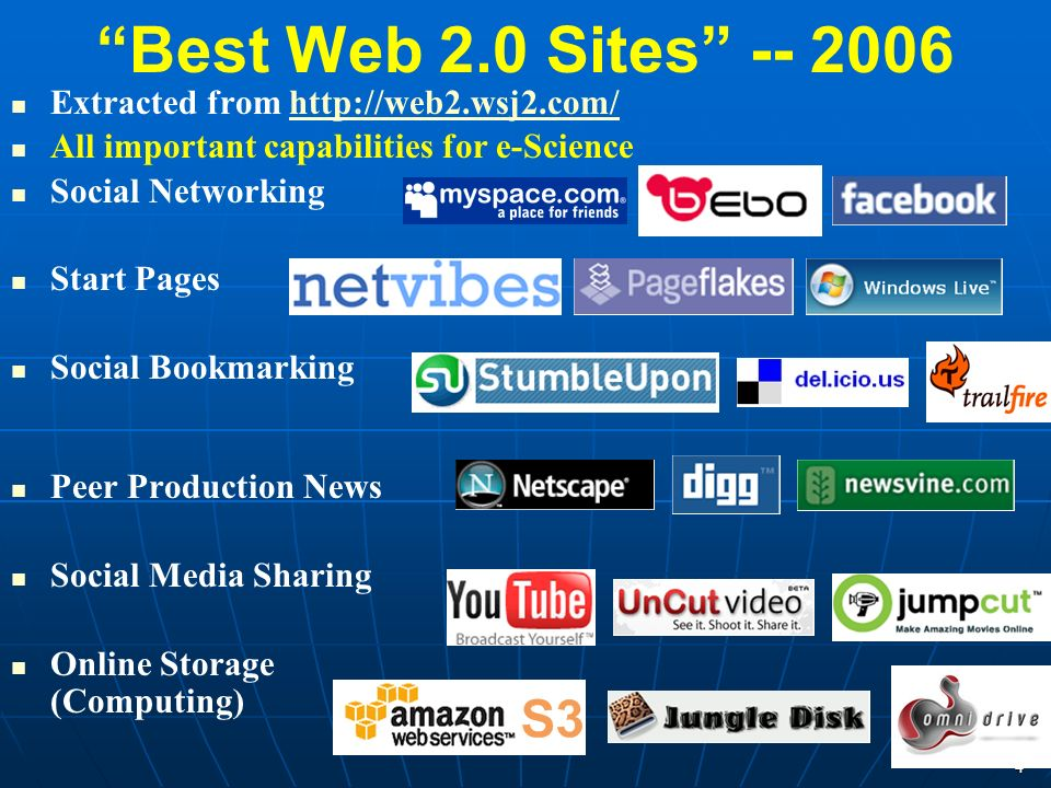 4 Best Web 2.0 Sites Extracted from   All important capabilities for e-Science Social Networking Start Pages Social Bookmarking Peer Production News Social Media Sharing Online Storage (Computing)