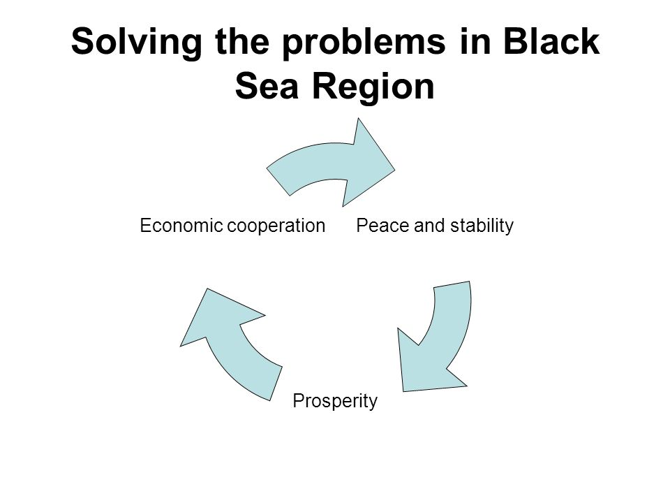 Solving the problems in Black Sea Region Peace and stability Prosperity Economic cooperation