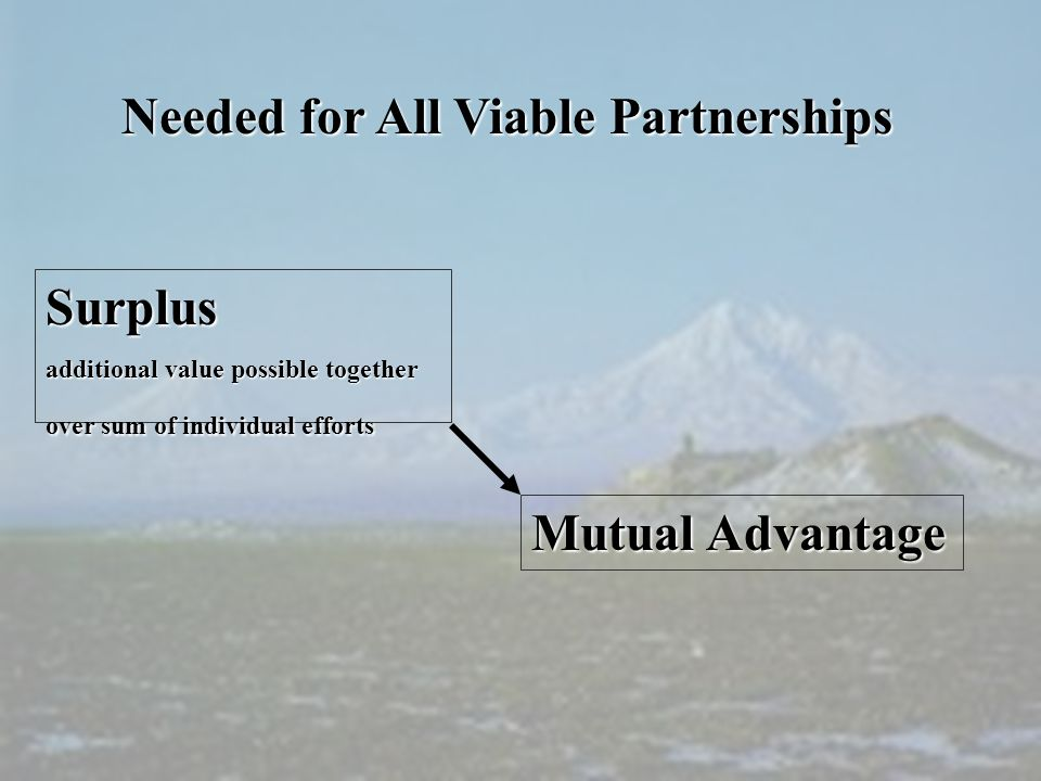 Surplus additional value possible together over sum of individual efforts Mutual Advantage Needed for All Viable Partnerships