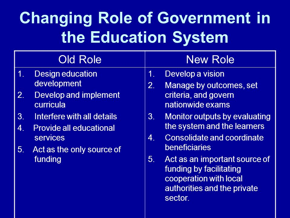 outline the role government Teaching ap government and politics curriculum outline university faculty play a vital role in ensuring that.