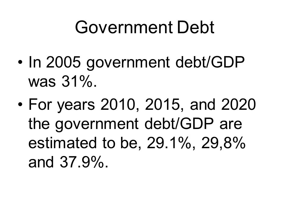 Government Debt In 2005 government debt/GDP was 31%.