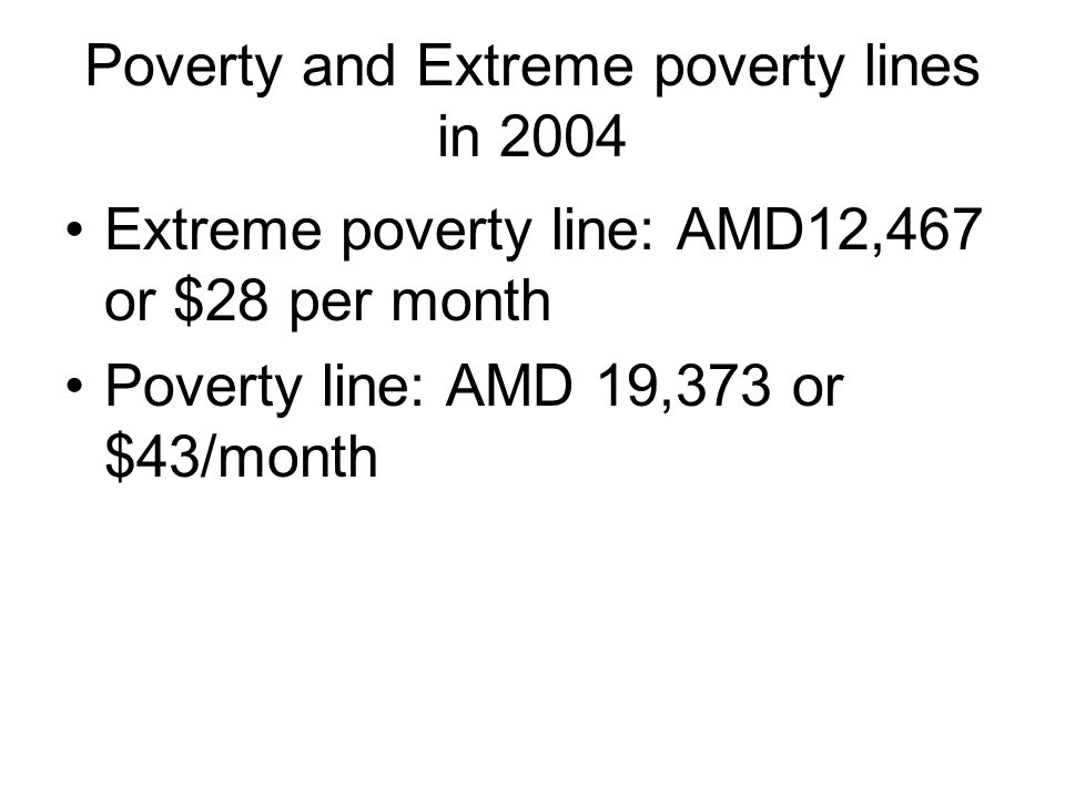 Poverty and Extreme poverty lines in 2004 Extreme poverty line: AMD12,467 or $28 per month Poverty line: AMD 19,373 or $43/month