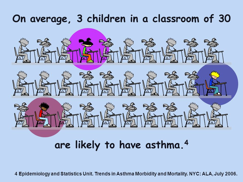 are likely to have asthma.4 4 Epidemiology and Statistics Unit.