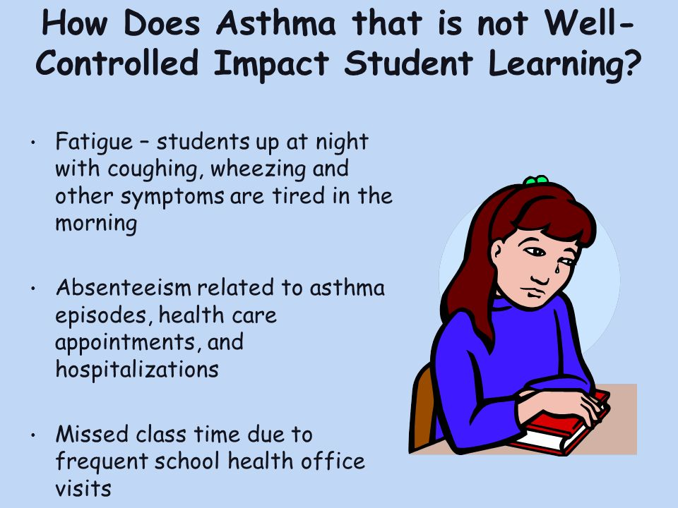 How Does Asthma that is not Well- Controlled Impact Student Learning.