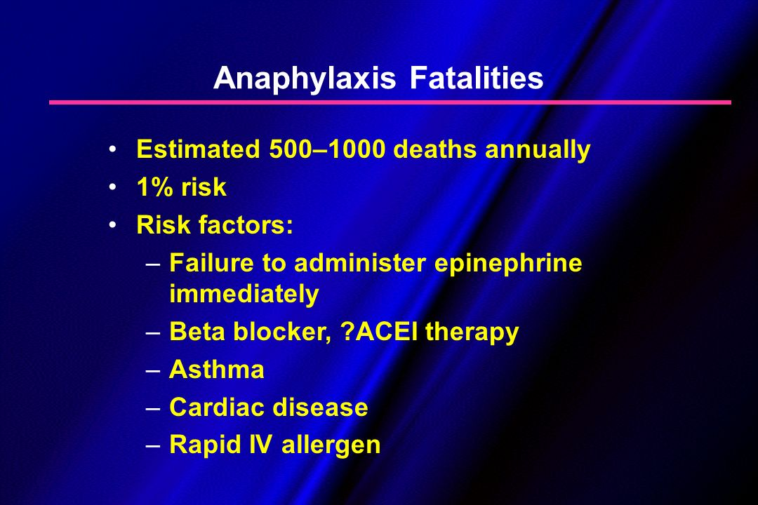 Anaphylaxis Fatalities Estimated 500–1000 deaths annually 1% risk Risk factors: – –Failure to administer epinephrine immediately – –Beta blocker, ?ACE