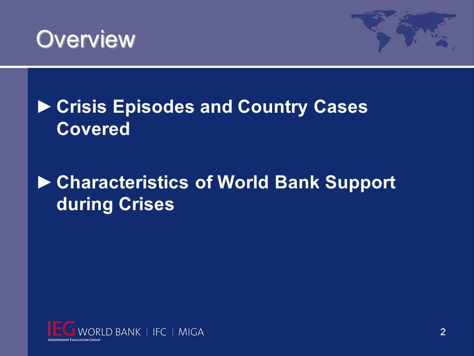 2 Overview Crisis Episodes and Country Cases Covered Characteristics of World Bank Support during Crises
