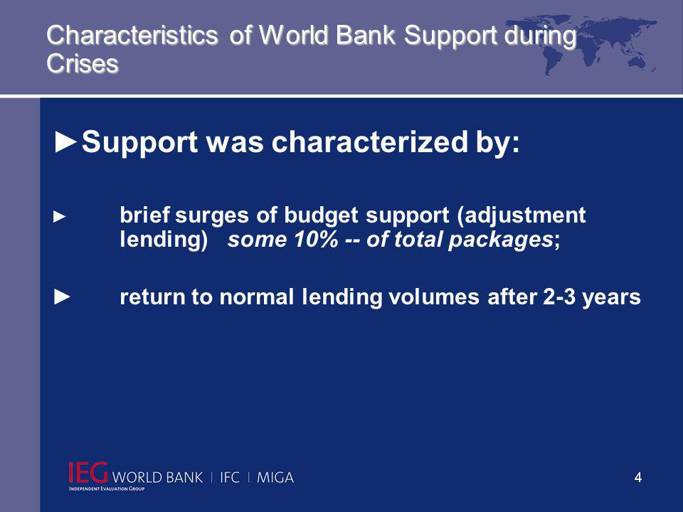 4 Characteristics of World Bank Support during Crises Support was characterized by: brief surges of budget support (adjustment lending) some 10% -- of total packages; return to normal lending volumes after 2-3 years