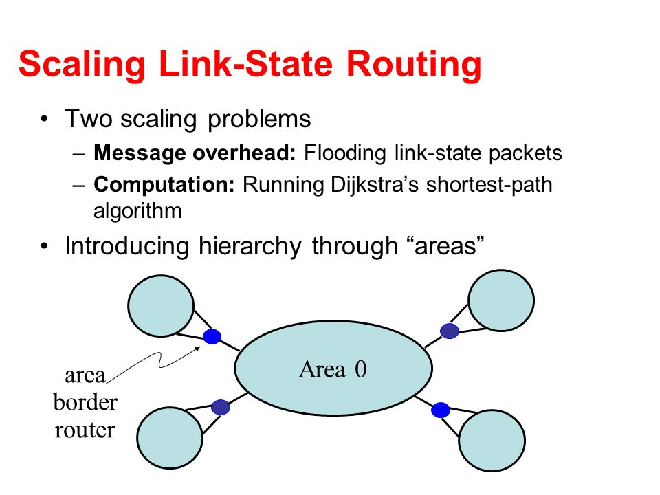 Scaling Link-State Routing Two scaling problems –Message overhead: Flooding link-state packets –Computation: Running Dijkstras shortest-path algorithm