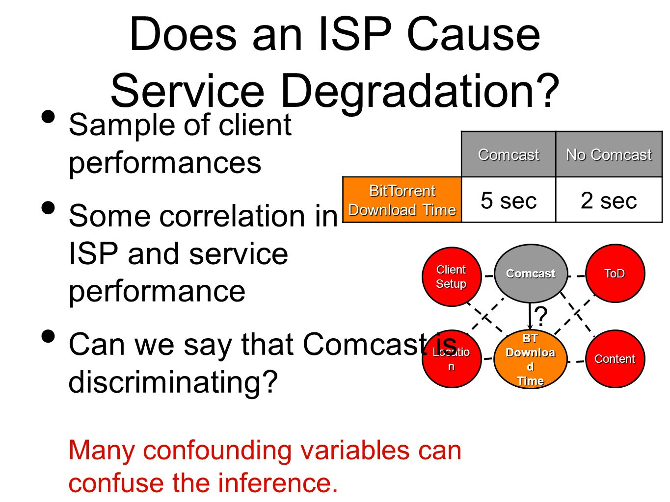 Does an ISP Cause Service Degradation.