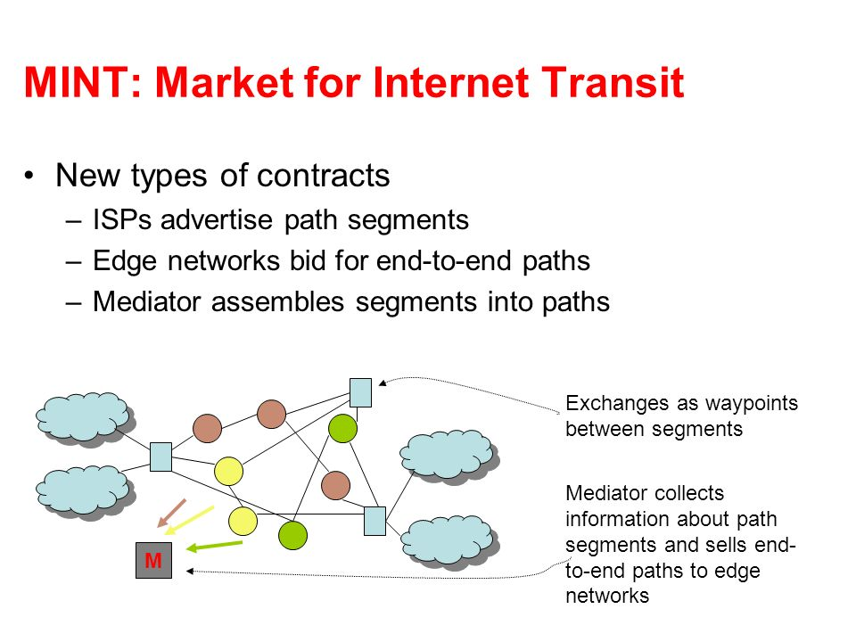 MINT: Market for Internet Transit New types of contracts –ISPs advertise path segments –Edge networks bid for end-to-end paths –Mediator assembles seg
