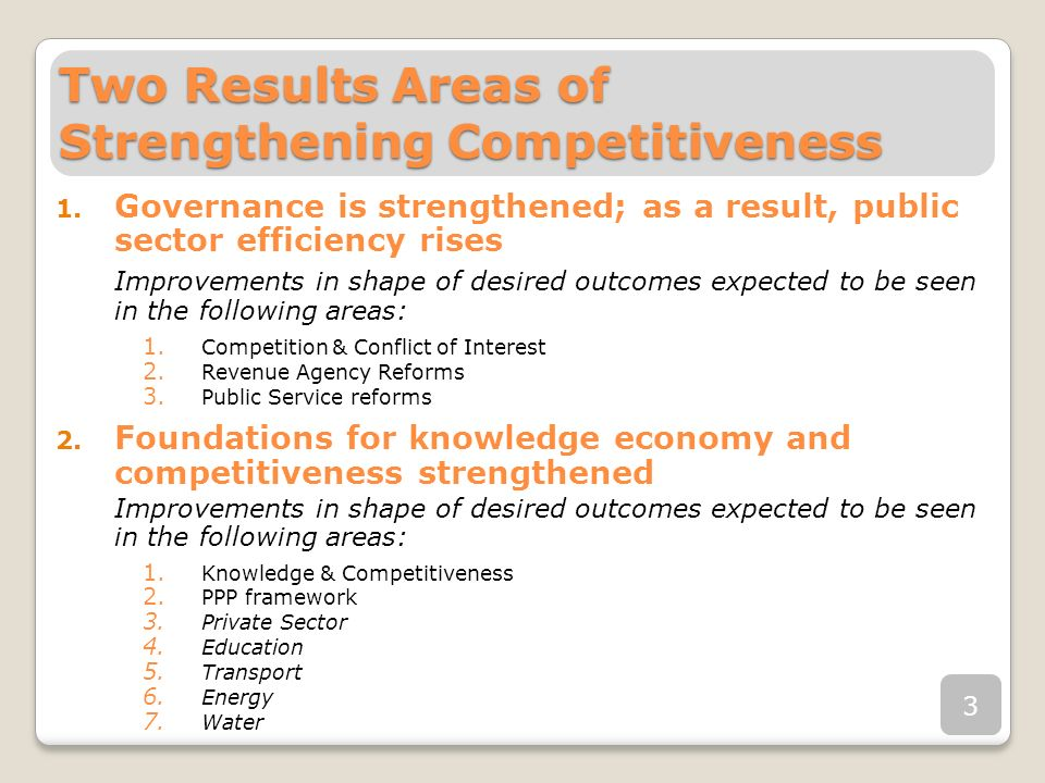 Two Results Areas of Strengthening Competitiveness 1. Governance is strengthened; as a result, public sector efficiency rises Improvements in shape of