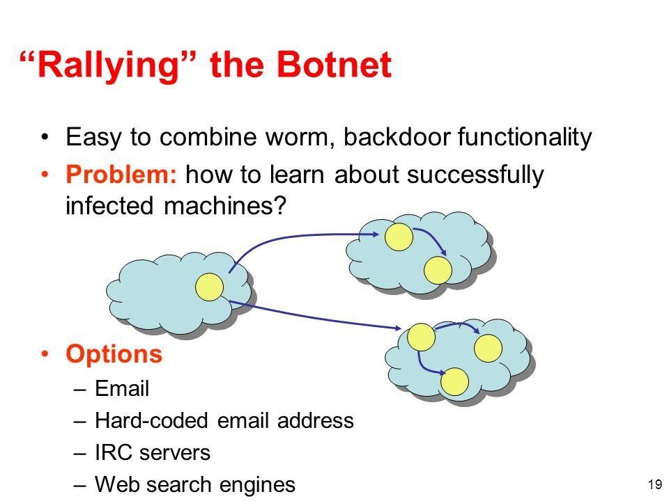 19 Rallying the Botnet Easy to combine worm, backdoor functionality Problem: how to learn about successfully infected machines? Options –Email –Hard-c