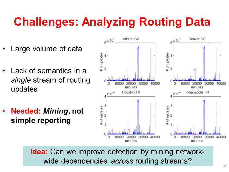 4 Challenges: Analyzing Routing Data Large volume of data Lack of semantics in a single stream of routing updates Needed: Mining, not simple reporting Idea: Can we improve detection by mining network- wide dependencies across routing streams